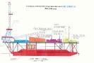 Схема расположения оборудования на плавучей погружной буровой установки 2500/2-10
